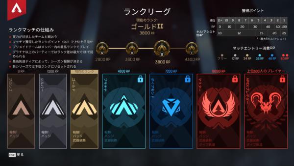 Apex Legends シーズン4 マスターランク