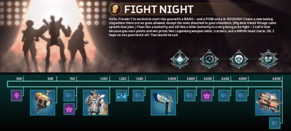 Apex LegendsのFight Nightで追加されるバトルパス